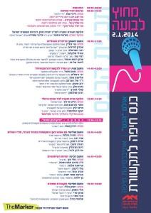 התוכנייה של כנס חיפה לתקשורת (קליק להגדלה)